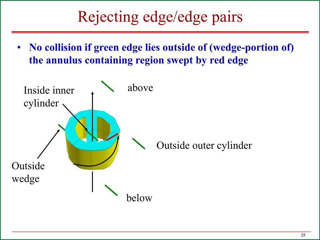 Rejecting edge/edge pairs