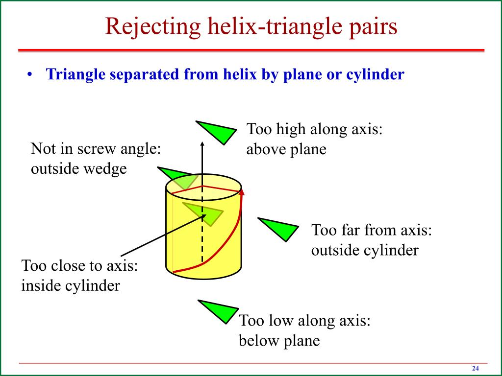 Rejecting helix-triangle pairs