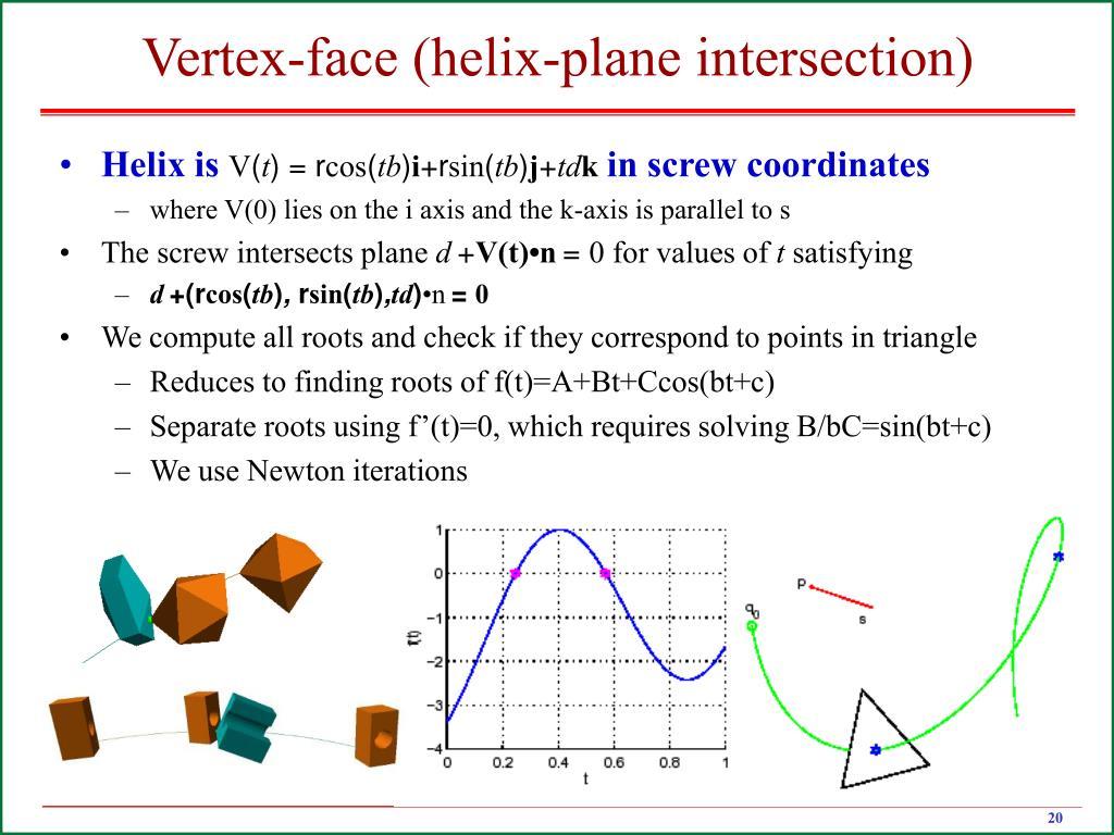 Vertex-face (helix-plane intersection)