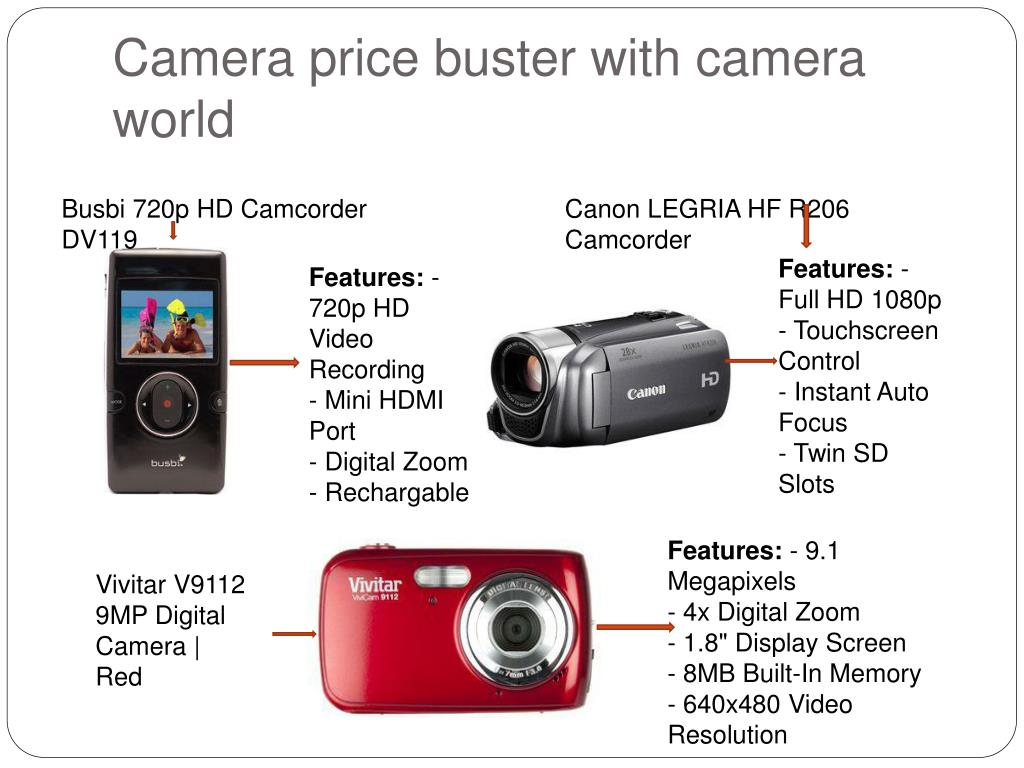 camera price buster with camera world l.