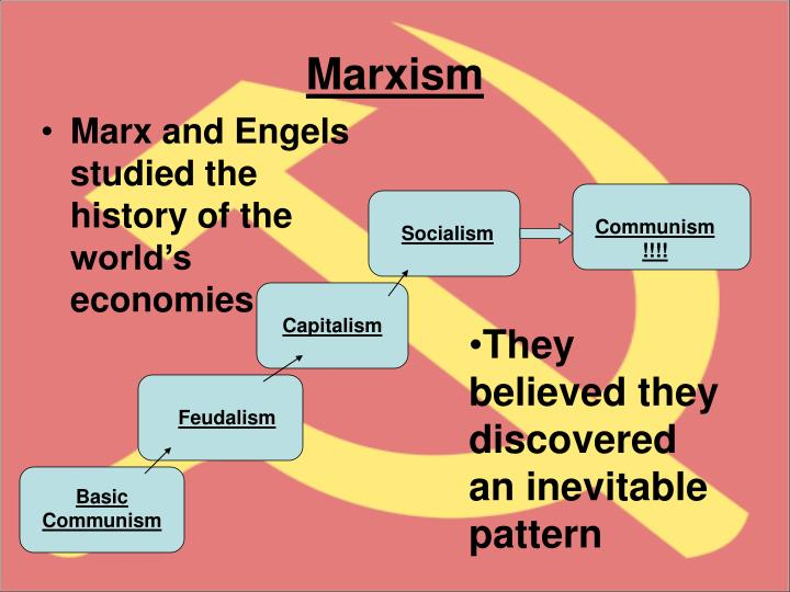 liberalism capitalism and basic needs The government was unable to keep this support, because they could not meet the most basic needs of the masses- peace, food and land the workers wanted bread, or relief from poverty, and the hunger that they had suffered for so long.