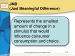 jmd just meaningful difference