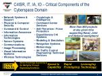 c4isr it ia io critical components of the cyberspace domain