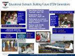 educational outreach building future stem generations