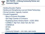ssc pacific a strong community partner and economic engine