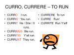curro currere to run
