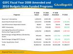 gsfc fiscal year 2009 amended and 2010 budgets state funded programs