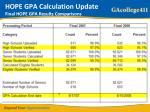 hope gpa calculation update final hope gpa results comparisons