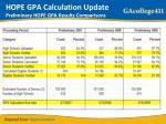 hope gpa calculation update preliminary hope gpa results comparisons