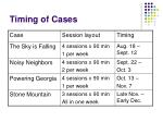 timing of cases