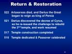 return restoration40