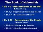 the book of nehemiah27