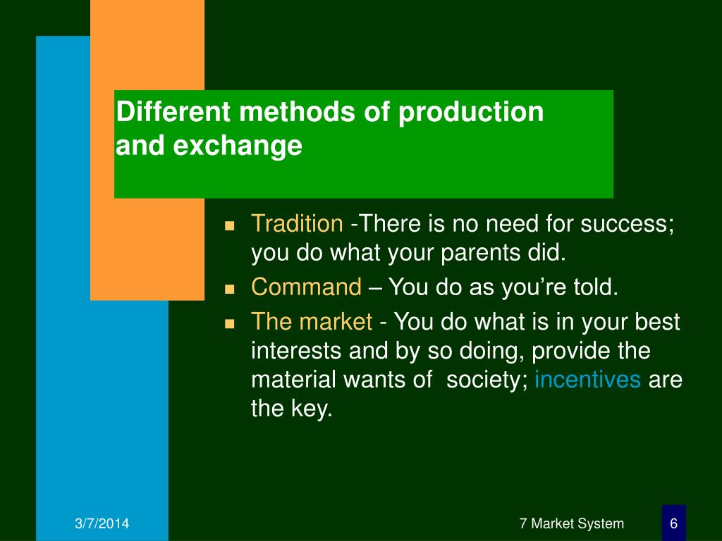 Different methods of production and exchange