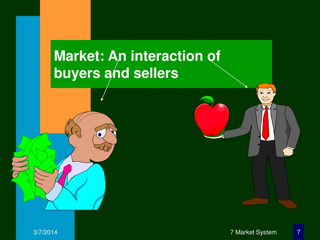 Market: An interaction of buyers and sellers