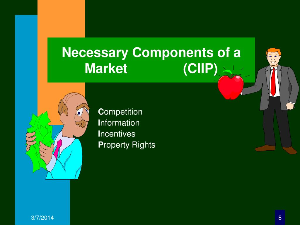 Necessary Components of a Market               (CIIP)