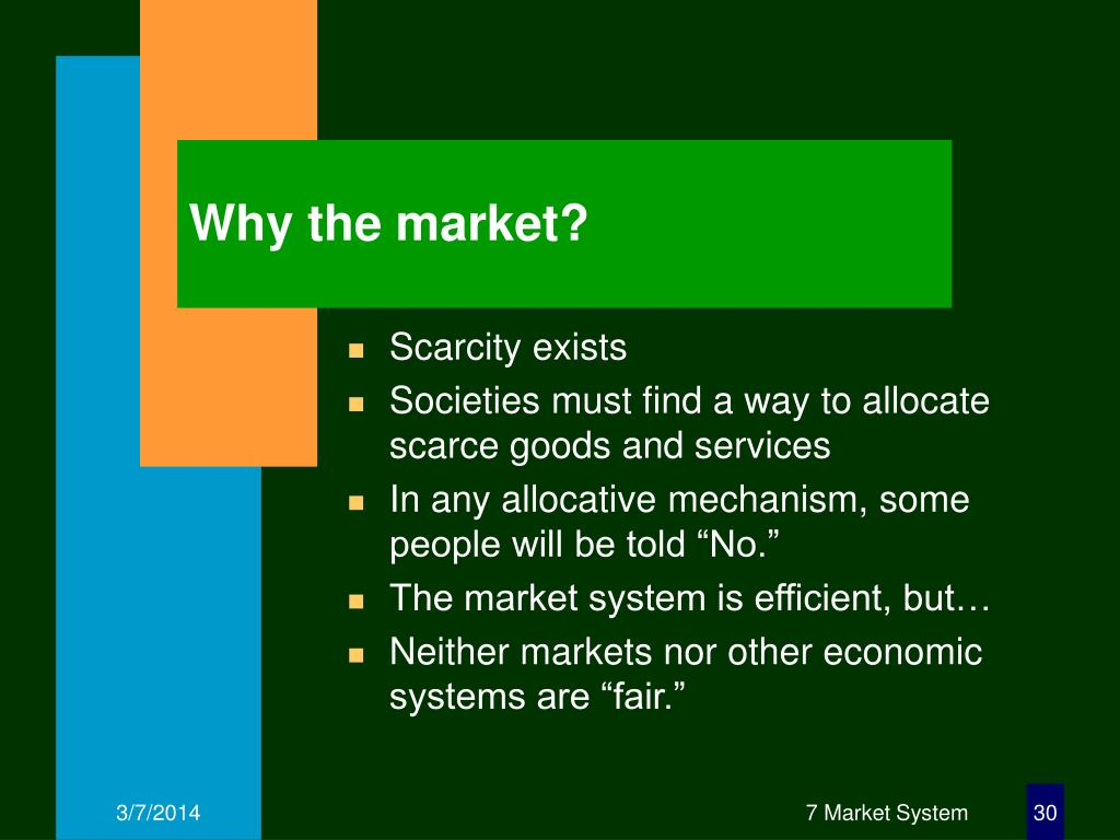 Why the market?