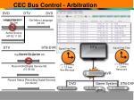 cec bus control arbitration39