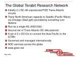 the global terabit research network