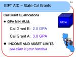 gift aid state cal grants