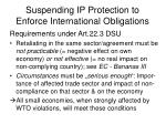 suspending ip protection to enforce international obligations10