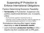 suspending ip protection to enforce international obligations12