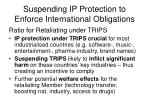 suspending ip protection to enforce international obligations9