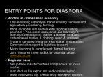 entry points for diaspora