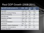 real gdp growth 2008 2011