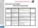 operations committee 2010 self assessment