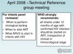 april 2008 technical reference group meeting