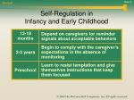 self regulation in infancy and early childhood