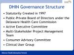 dhin governance structure