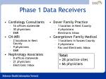 phase 1 data receivers