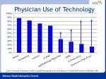 physician use of technology
