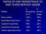 rates of dsp persistence to age 15 and service usage
