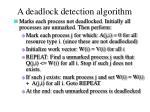 a deadlock detection algorithm30