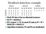 deadlock detection example