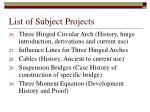 list of subject projects15