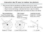 interaction des ri avec la mati re les photons