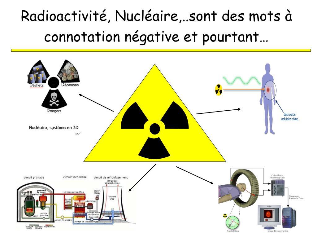 radioactivit nucl aire sont des mots connotation n gative et pourtant l.