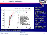 a 2 global impact