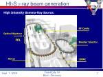 hi g s g ray beam generation