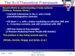 the a 3 theoretical framework