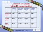 counselor use of time national recommendations
