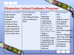 elementary school guidance program