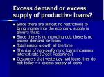 excess demand or excess supply of productive loans