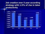 job creation over 5 year according strategy with 1 5 of rise in labor productivity