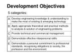 development objectives5