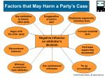 factors that may harm a party s case