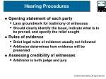 hearing procedures